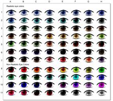 Eye Color Chart by Myoijin