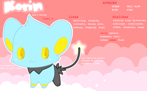 Korin ref sheet by drill-tail