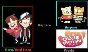 What if Dipper and Mabel replaced Ollie and Moon by Flurr4