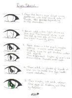 Eyes tutorial by tenshiamanda