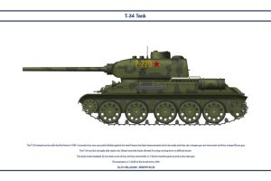 T-34 USSR 009 by WS-Clave