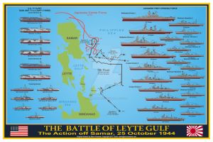Battle off Samar Print by sfreeman421