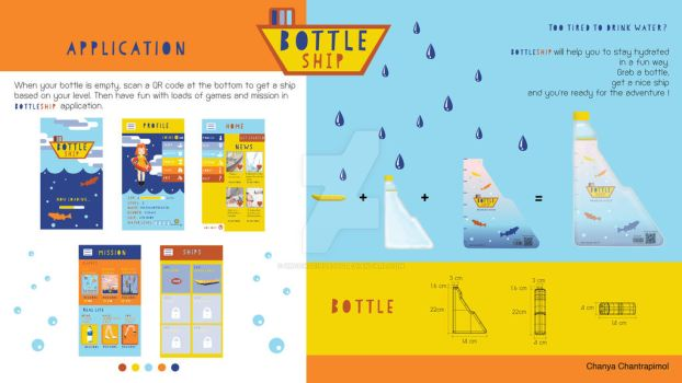 Bottleship Product Design by unconscioussss