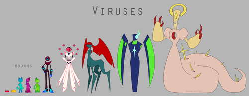 Viruses Guide/Reference by UnknownSpy