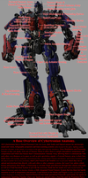 Transformer Structural Anatomy Layout by Leathurkatt-TFTiggy