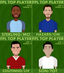 Fantasy Premier League Top Players Series by spenelo