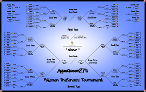 Pokemon Preferance Tournament
