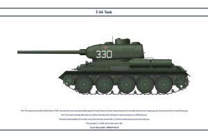 T-34 Cuba 001 by WS-Clave