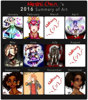 2016 Summary of Art by Noshi-Chan