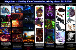 Commission price chart: (OUTDATED!) by NinjaKato