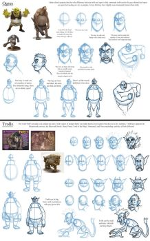 Notes on Ogres and Trolls by Expression