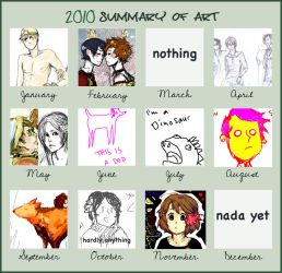 summary 2010 by chocolateapollo115