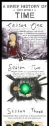 A Brief History Of OUAT by goofymoNkey