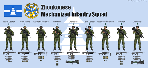 The Republic of Zhoukou - Infantry Squad by CountGooseman