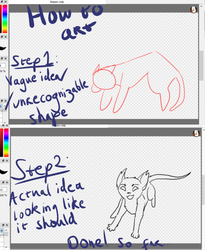 How to art Part 1 by Kiwithewatermelon