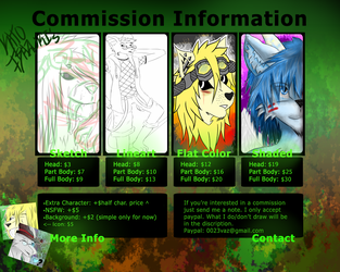Current Commission sheet. (11/30/13) by floxty