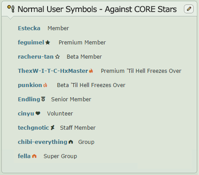 [Stylish] Against CORE Stars - Old User Symbols by racheru-tan