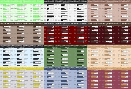 Character Personality Chart Meme - Guys by mistressmaxwell
