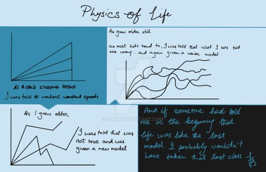 Physics and life by 7ain