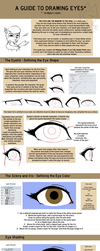 A Guide to Drawing Eyes, Myke Style by MykeGreywolf