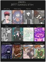 2017 Summary of Art by zackosletacos