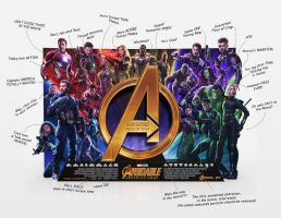 If Movie Posters Were Honest - Avengers 3_3 by childlogiclabs