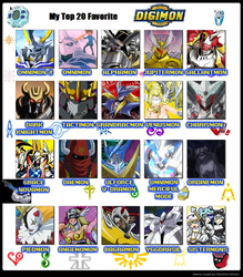 My Top 20 Favorite Digimon! by Omnimon1996