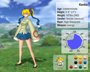 Kentra character template by Nakate