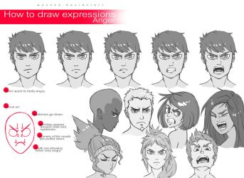 How To Draw Anger by wysoka