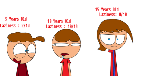 The Laziness Of Adrien (5 years - 15 years) by Adrien-El-Pro