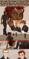 The Hunger Games OCT: Charm, Training by Deericious