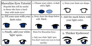 Masculine Eyes Tutorial by Queen-Of-Cute