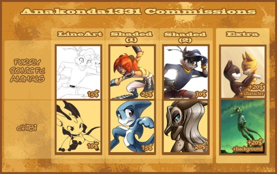 Commissions Prices (CLOSE) by Anakonda1331