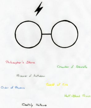 Harry Potter Fan Art (Minimalist) by LeonardoMatheus