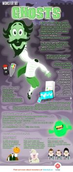 Infographic - Ghosts by Trev--Murphy