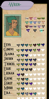 SA: Wren's Heart Chart by Angels-Advocate