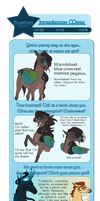 SA: Quince | Introduction meme by rainfalle