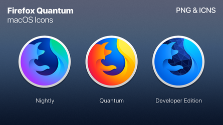 Firefox Quantum - macOS Styled Icon by zachlucier