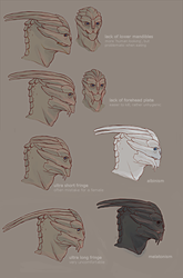 turian deformation - vote for your favourite by myks0