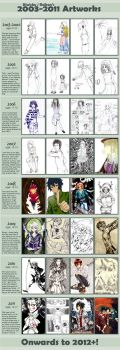 Kiwishu's 2003-2011 IMPROVEMENT MEME by Kiwishu