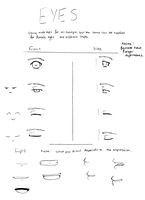 Eyes and Mouths by Naruto-Rendan