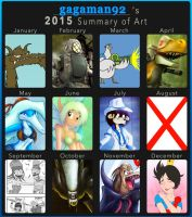 2015 Summary of Art by gagaman92