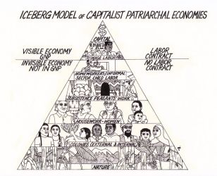 Iceberg Model of Capitalist Patriarchal Economies by ElfceltRJL