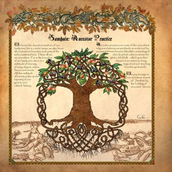 Book of Shadows, Family Hist. by Brightstone