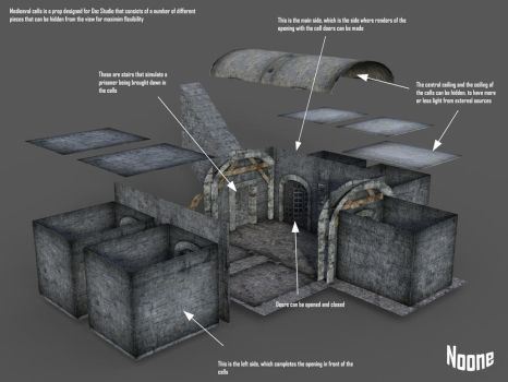 FREEBIE - Medioeval Cells - CORRECTION by Noone102000
