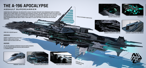 A-196 Apocalypse Assault Supercarrier (Ultra HD) by Duskie-06