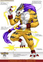 L'Pokedex 243 - Raikou FR