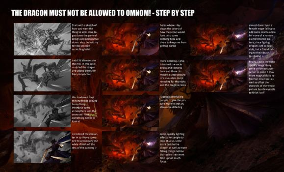 Omnom Dragon - Step by Step by theDURRRRIAN
