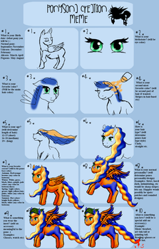 My Ponysona Creation Meme By Wolfvids-d7fg79c by PaintedPatience