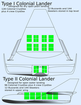 Colonial Landing Ships by ecfield